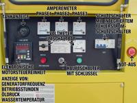 Rotek GD4WSS-3-012kW-YD480-BL - Bedienpanel