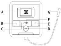 Thermostatsteuereinheit HO-T230A, schematisch