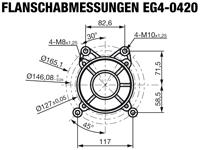 Rotek EG4-0420 - Flanschabmessungen
