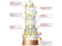 WPET-TCM-03.0kW-400 Aufbau