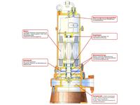 WPET-TCM-07.5kW-400 Aufbau