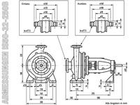 IS50-32-250B - Pumpenkennlinie