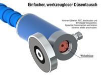 WKZ-CAG43-10 - Düsentausch