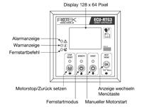 ECU-RTG3 Frontpanel mit Beschreibung